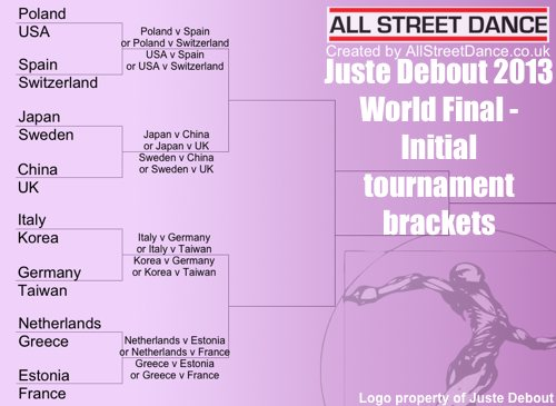 Juste Debout 2012 World Final tournament brackets